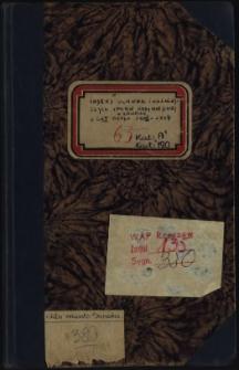 Indeks uchwał i ważniejszych spraw Rady Miejskiej w Sanoku z lat około 1902-1934